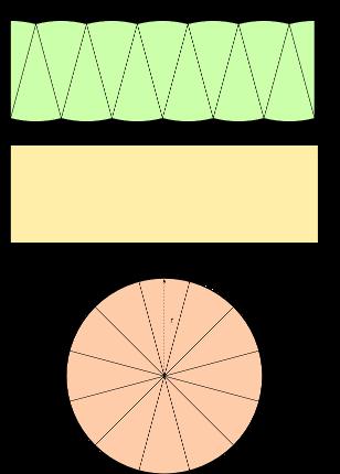 kreisflache berechnen beim zylinder mantelflche grundflche deckflche und oberflche kreisflache. Black Bedroom Furniture Sets. Home Design Ideas